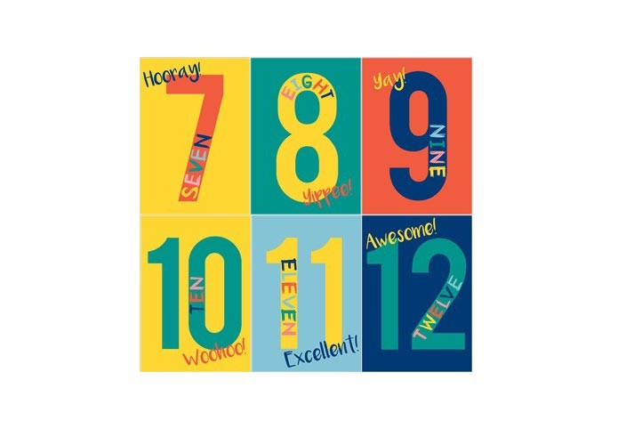 BOys Birthday Card Age 7, 8, 9, 20, 11, 12